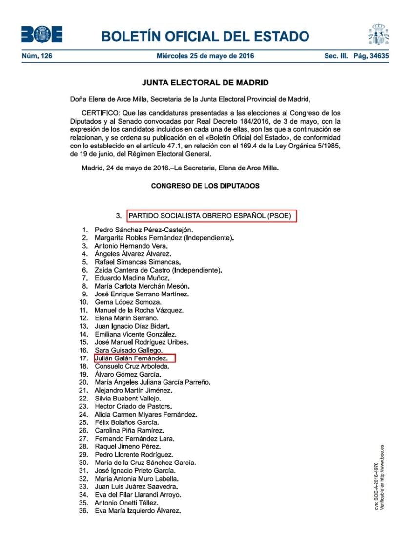 CANDIDATURA AL CONGRESO DE LOS DIPUTADOS JULIÁN GALÁN FERNÁNDEZ BOE
